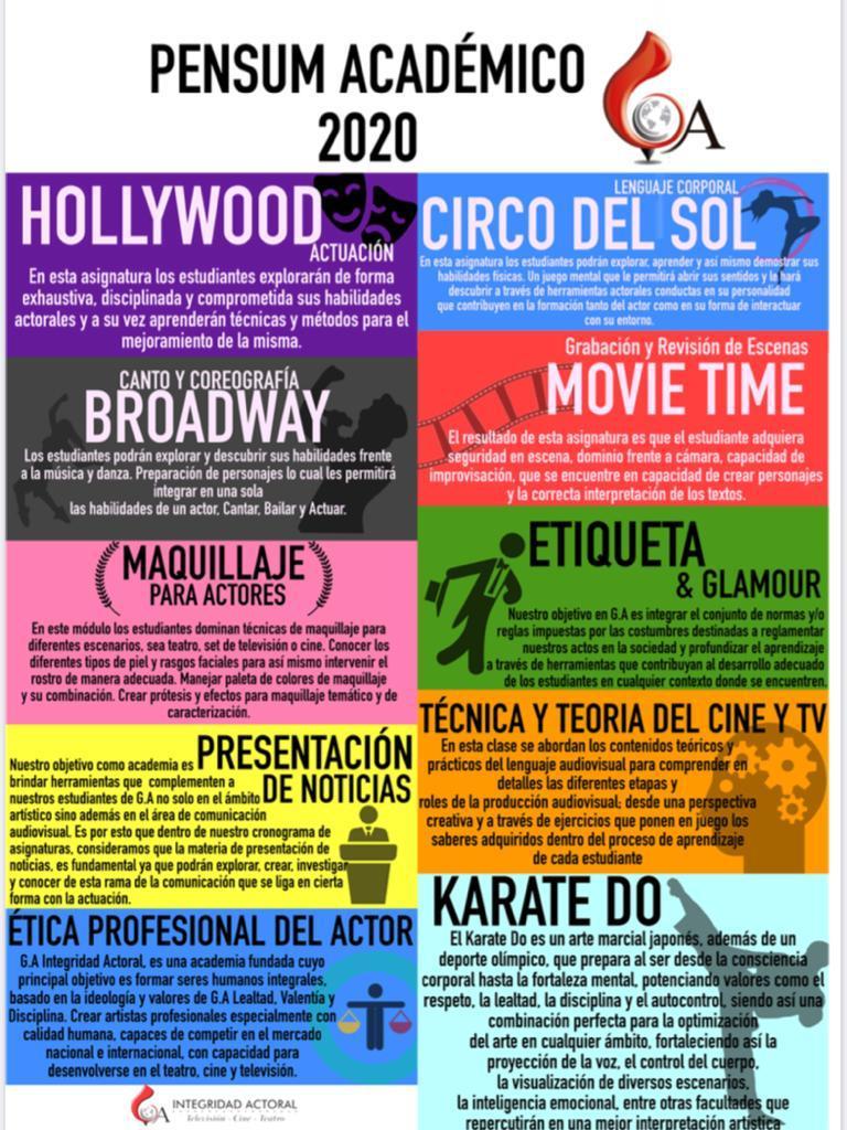 Pénsun académico Academia actoral Ga inegridad Actoral